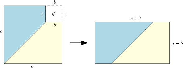 Binomische Formeln Mathepedia