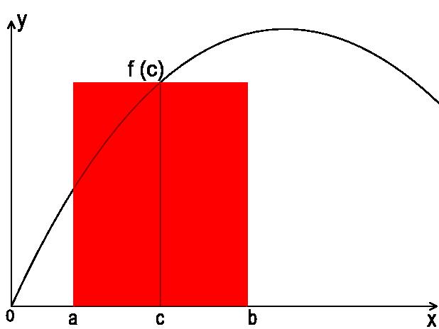 Mittelpunktsregel Mathepedia