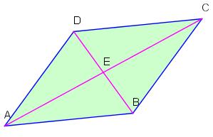 Das Parallelogramm - Mathepedia